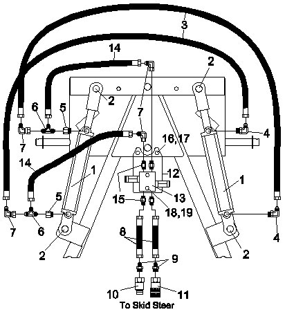 Snow Blade Optional Hydraulic Angle Kit 360165 for skid steer units.