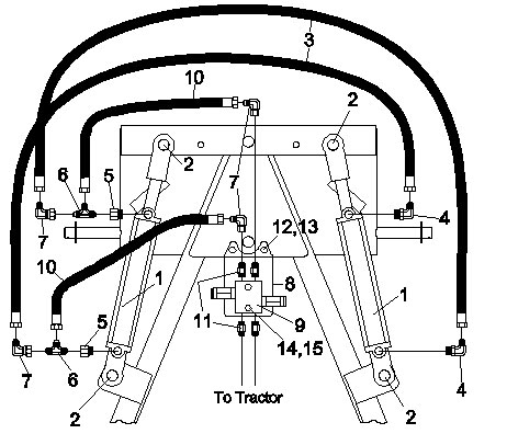 Snow Blade Hydraulic Angle Kit 360168 for tractor front loader models.